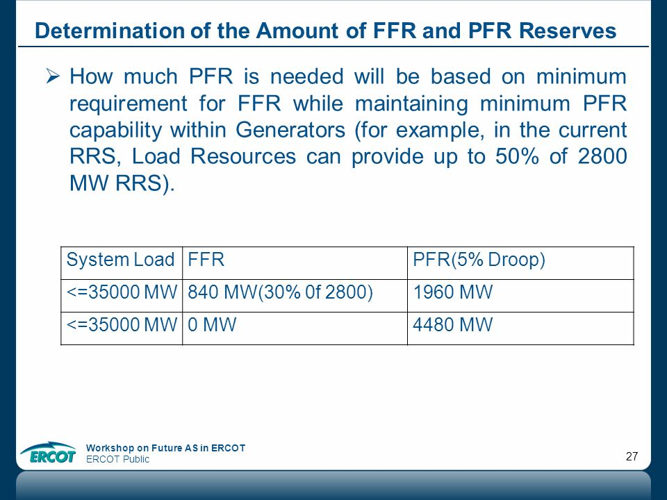 Workshop on Future AS in ERCOT ERCOT Public 27 Determination of the Amount of FFR and PFR Reserves How much PFR is needed will be based on minimum req