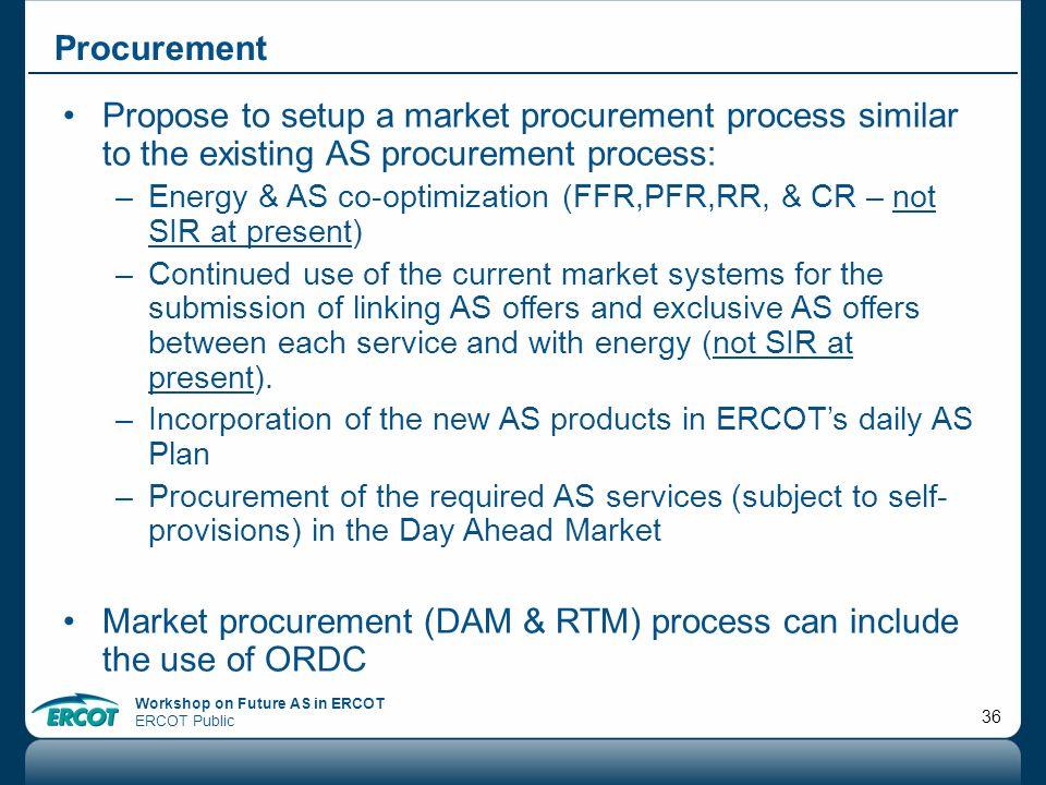 Workshop on Future AS in ERCOT ERCOT Public 36 Procurement Propose to setup a market procurement process similar to the existing AS procurement proces