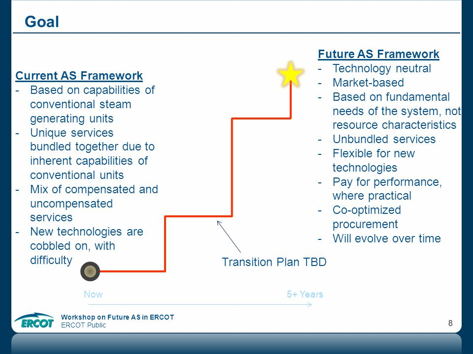 Workshop on Future AS in ERCOT ERCOT Public 8 Goal Current AS Framework -Based on capabilities of conventional steam generating units -Unique services