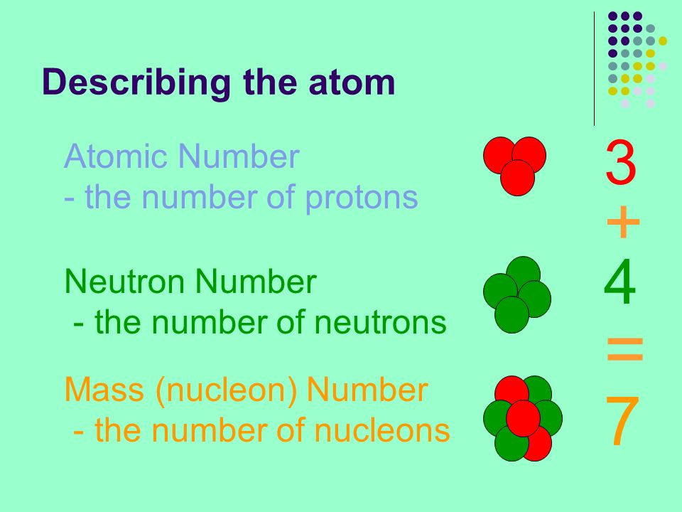 Describing the atom Atomic Number - the number of protons Neutron Number - the number of neutrons Mass (nucleon) Number - the number of nucleons + = 3