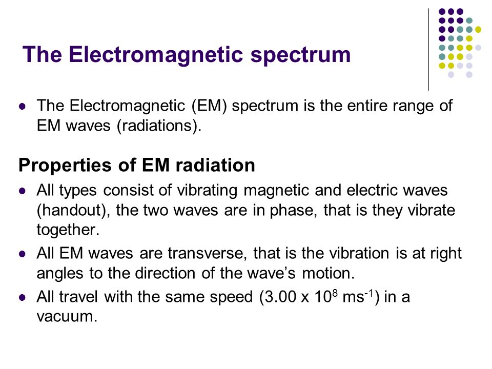 The Electromagnetic spectrum The Electromagnetic (EM) spectrum is the entire range of EM waves (radiations). Properties of EM radiation All types cons