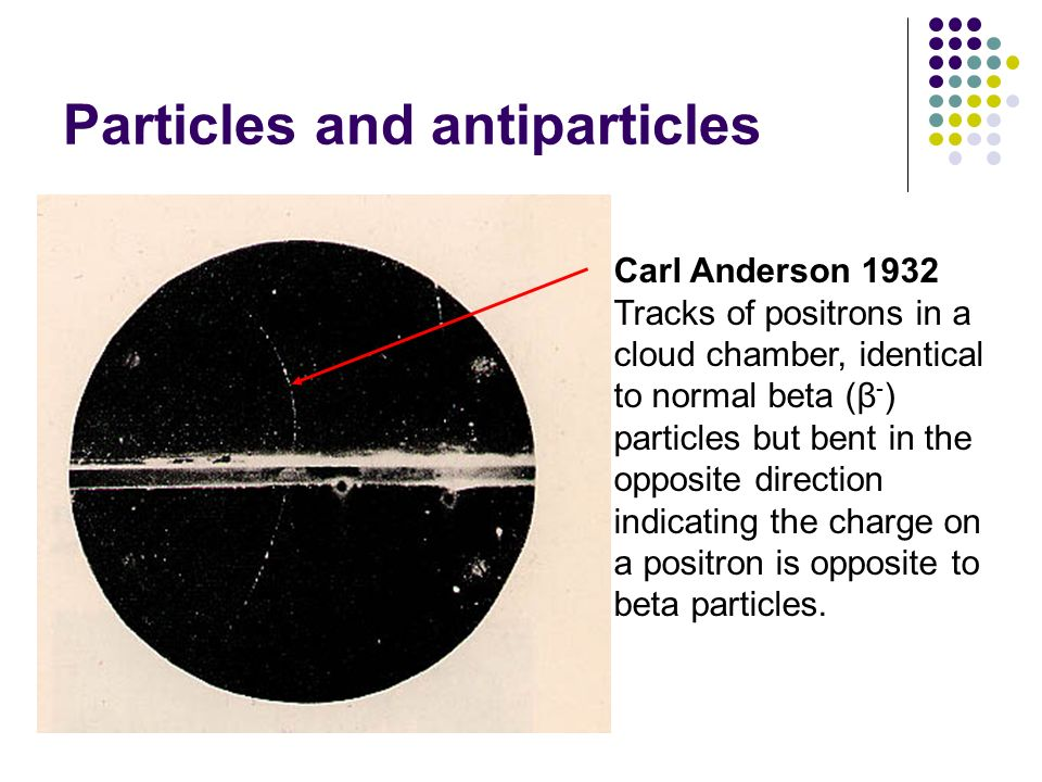 Particles and antiparticles Carl Anderson 1932 Tracks of positrons in a cloud chamber, identical to normal beta (β - ) particles but bent in the oppos