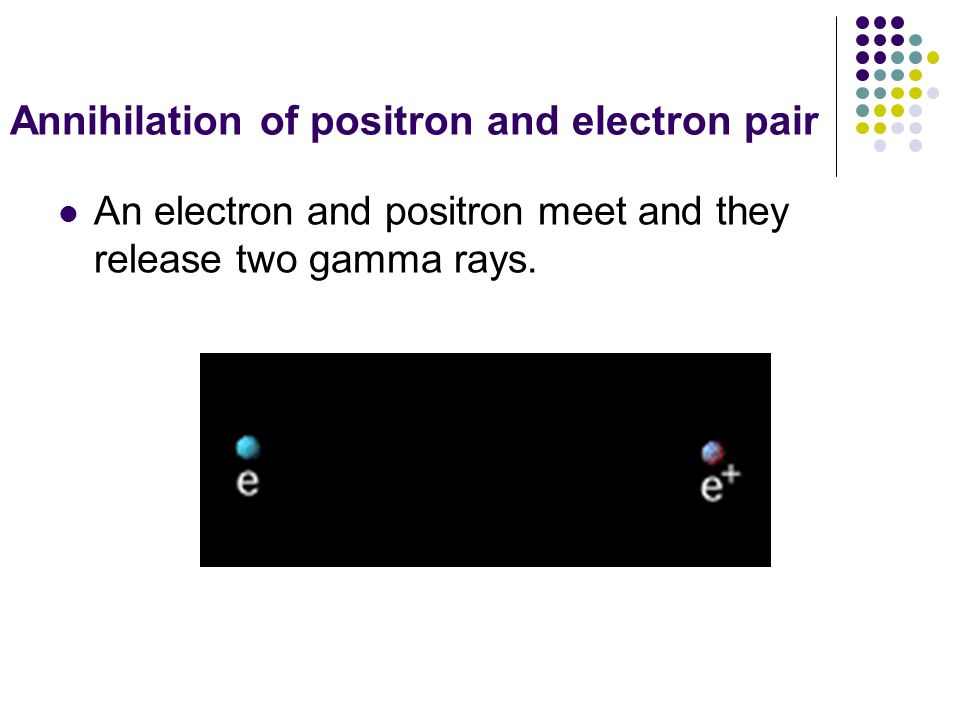 Annihilation of positron and electron pair An electron and positron meet and they release two gamma rays.