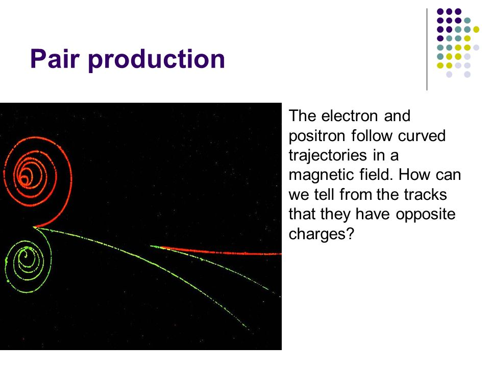 Pair production The electron and positron follow curved trajectories in a magnetic field. How can we tell from the tracks that they have opposite char