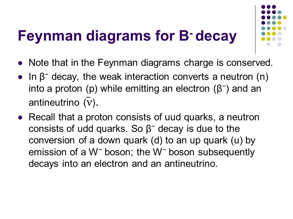 Feynman diagrams for B - decay Note that in the Feynman diagrams charge is conserved. In β decay, the weak interaction converts a neutron (n) into a p