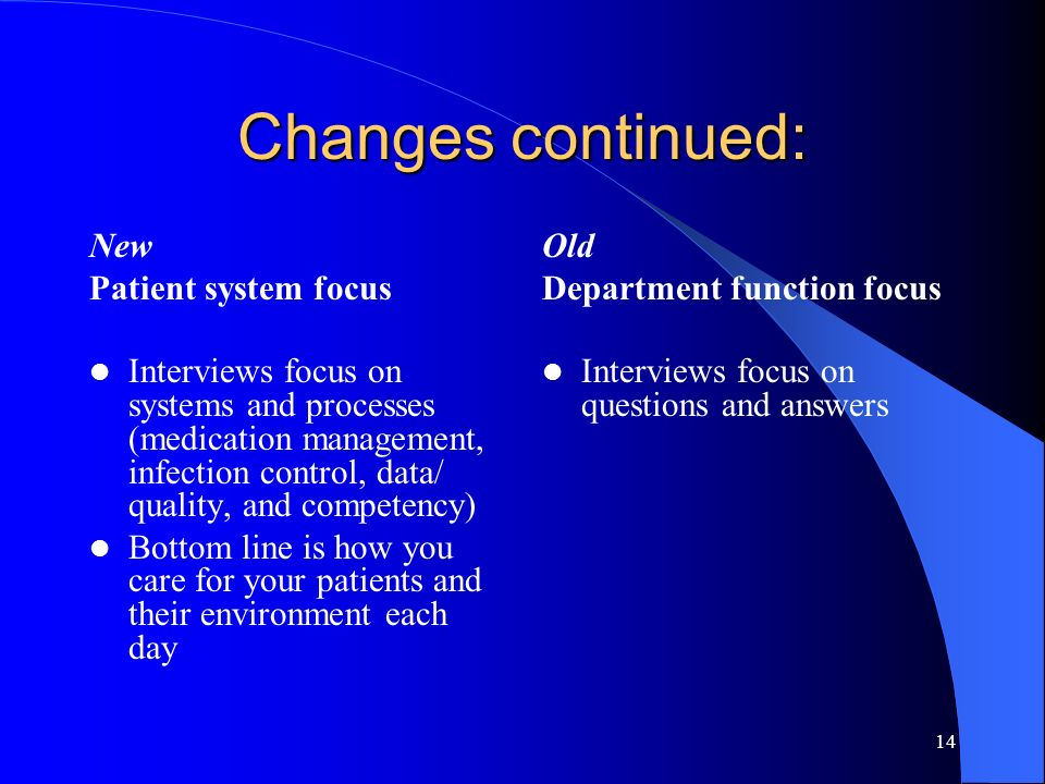 14 Changes continued: New Patient system focus Interviews focus on systems and processes (medication management, infection control, data/ quality, and