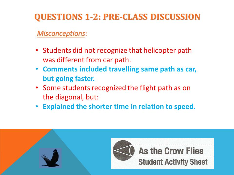 QUESTIONS 1-2: PRE-CLASS DISCUSSION Misconceptions: Misconceptions: Students did not recognize that helicopter path was different from car path. Comme