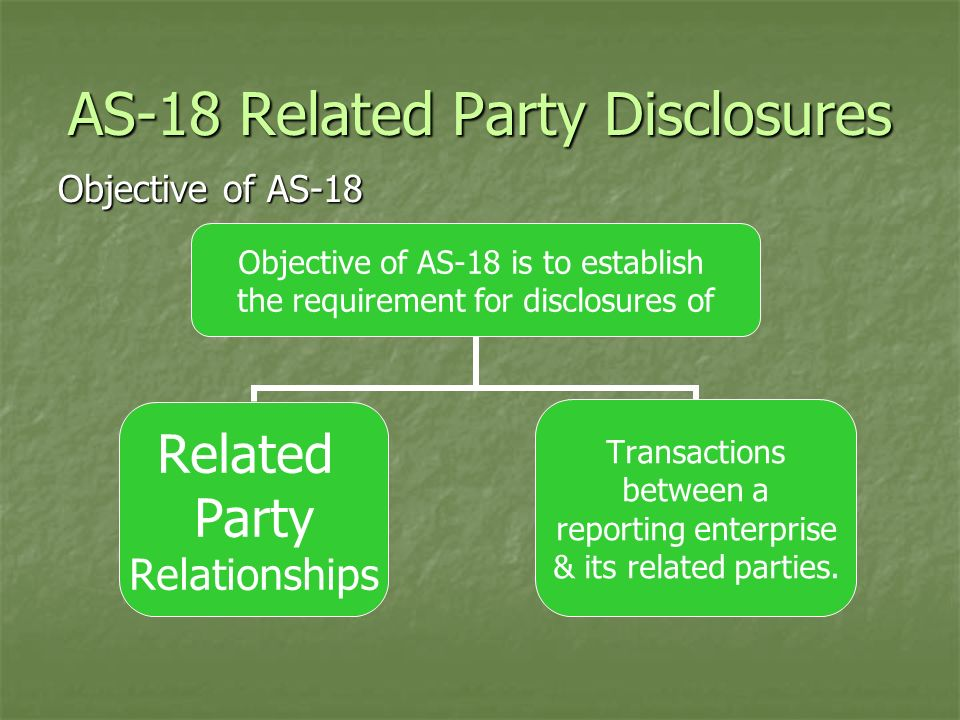 Disclosures: If there have been transactions between related parties, during the existence of a related party relationship, the reporting enterprise should disclose the following: i.The name of the transacting related party; ii.A description of the relationship between the parties iii.A description of the nature of the transactions;