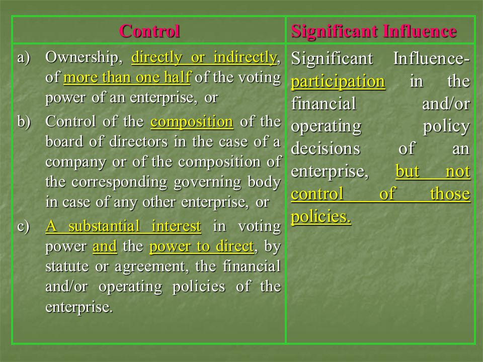 Significant Influence Significant influence can be exercised in several ways, e.g.