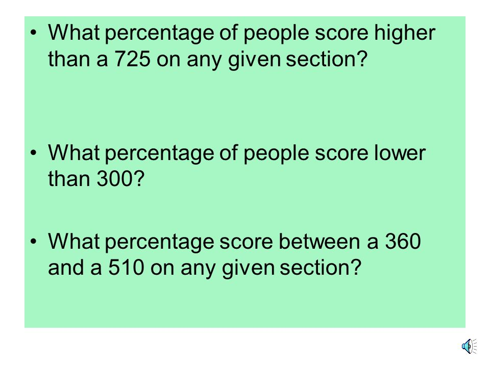 Suppose you scored a 680 on the test, now where would you stand?