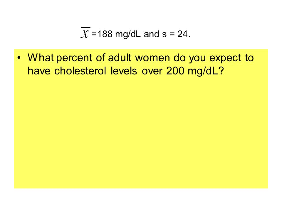What percent of adult women do you expect to have cholesterol levels over 200 mg/dL? What percent do you expect to have cholesterol levels between 150