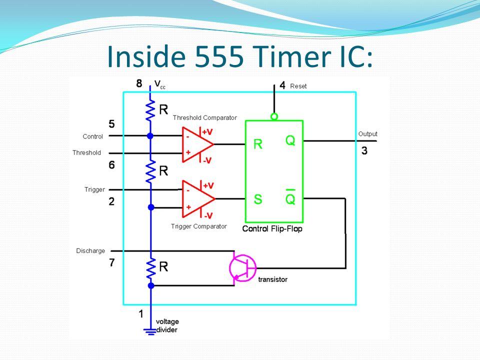 Inside 555 Timer IC: