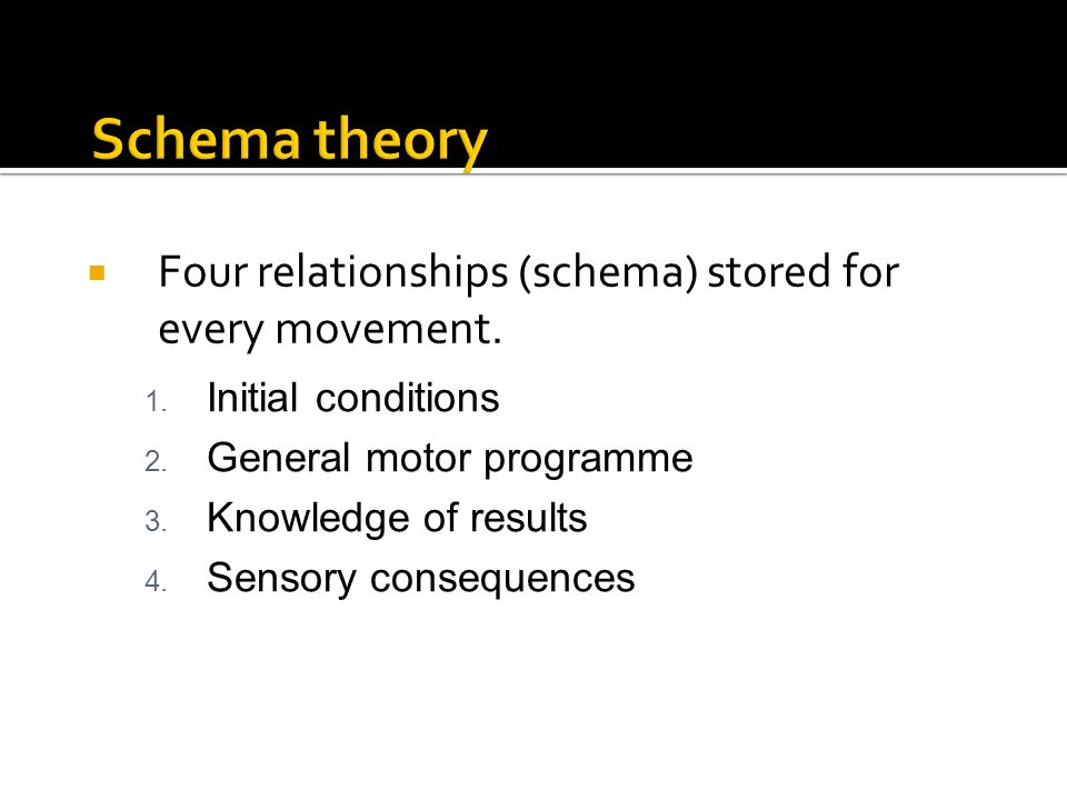 Four relationships (schema) stored for every movement. 1. Initial conditions 2. General motor programme 3. Knowledge of results 4. Sensory consequence