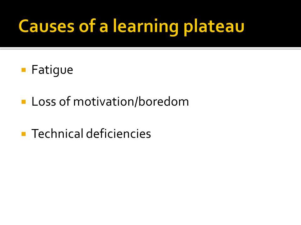 Fatigue Loss of motivation/boredom Technical deficiencies