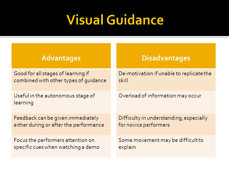 Advantages Good for all stages of learning if combined with other types of guidance Useful in the autonomous stage of learning Feedback can be given i