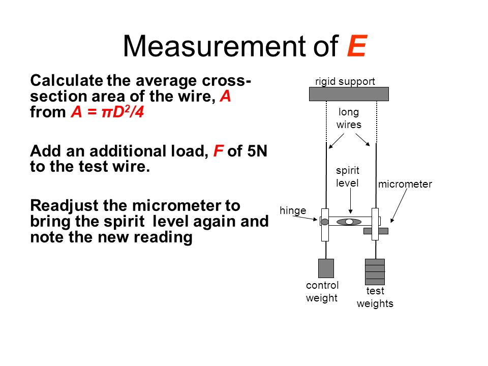 Measurement of E Calculate the average cross- section area of the wire, A from A = πD 2 /4 Add an additional load, F of 5N to the test wire. Readjust