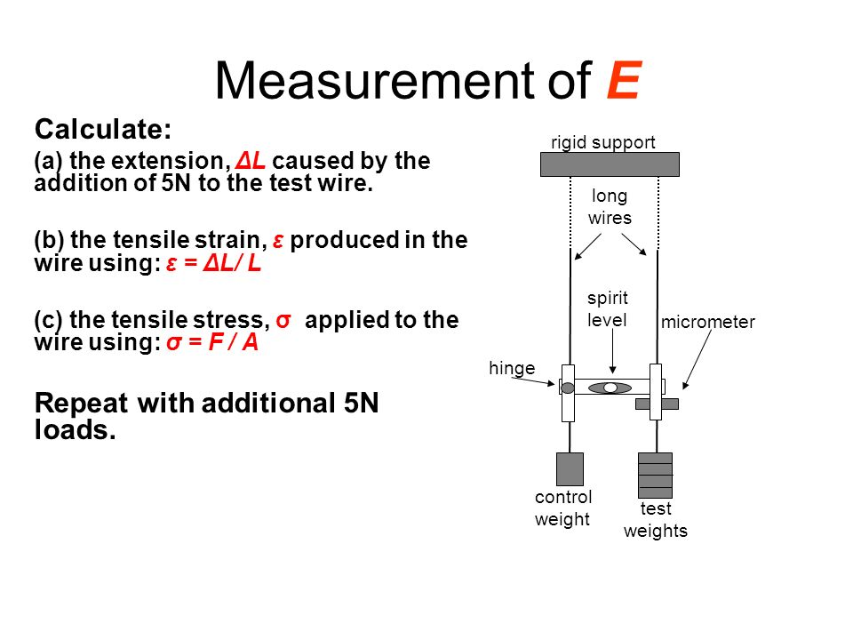 Measurement of E Calculate: (a) the extension, ΔL caused by the addition of 5N to the test wire. (b) the tensile strain, ε produced in the wire using: