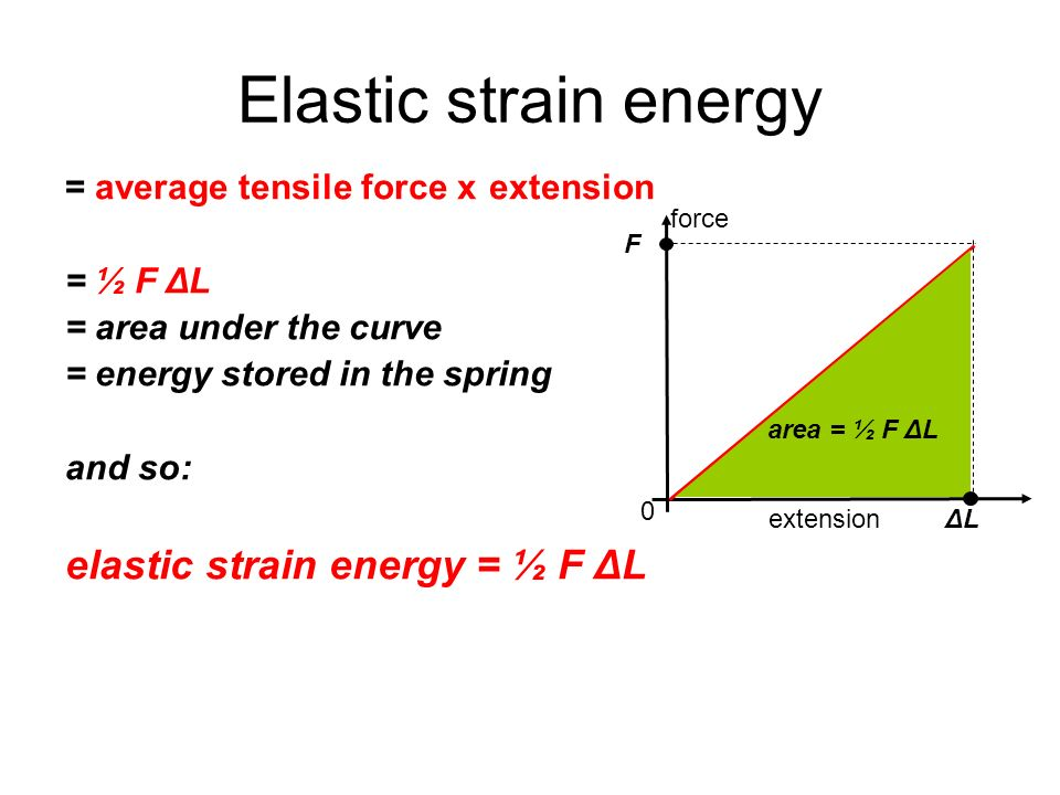 Elastic strain energy = average tensile force x extension = ½ F ΔL = area under the curve = energy stored in the spring and so: elastic strain energy