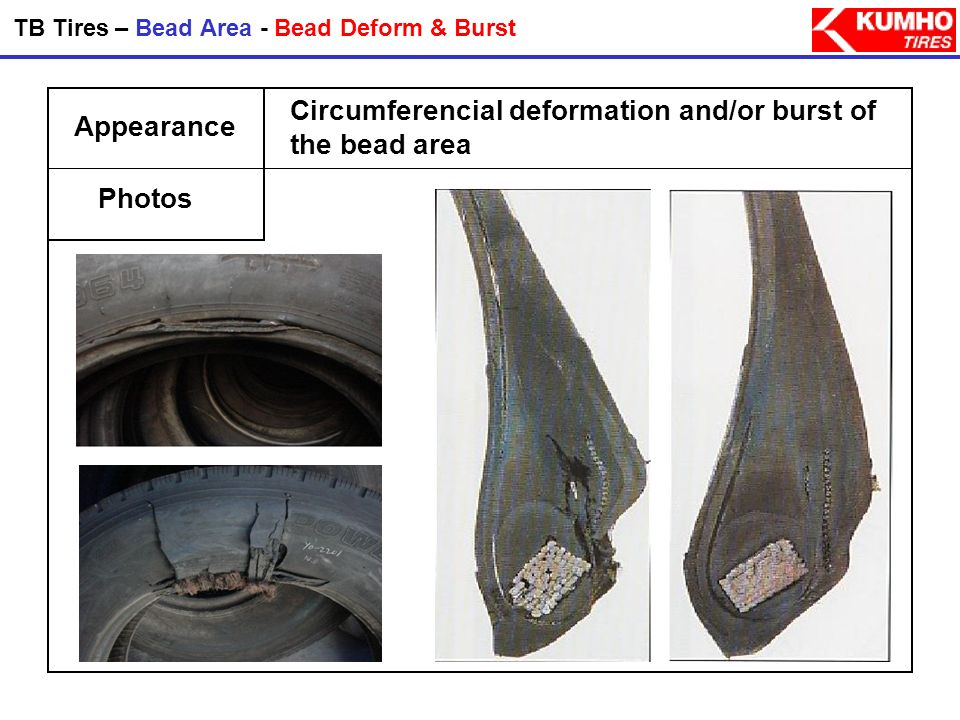 Probable Causes Preventions Distorted Bead - Improper use of tools, or incorrect techniques used when mounting the tire. - Improper or defective rim(b