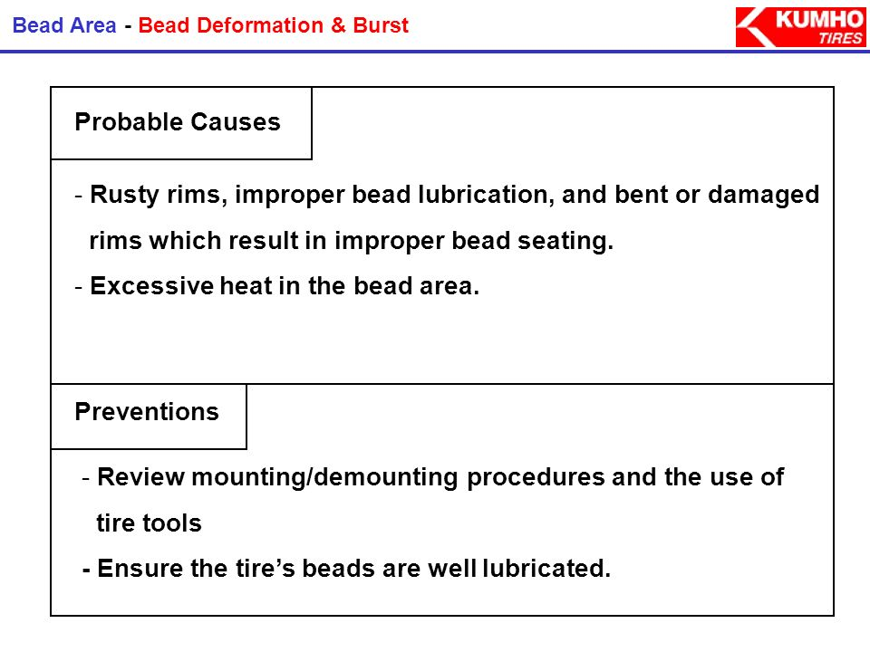 Appearance Photos TB Tires – Bead Area - Bead Deform & Burst Circumferencial deformation and/or burst of the bead area