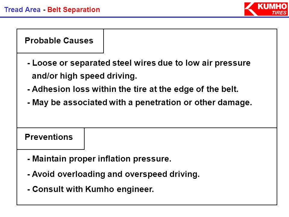 Appearance Photos TB Tires – Tread Area - Belt Separation-II A bulge or split through the upper shoulder & tread area