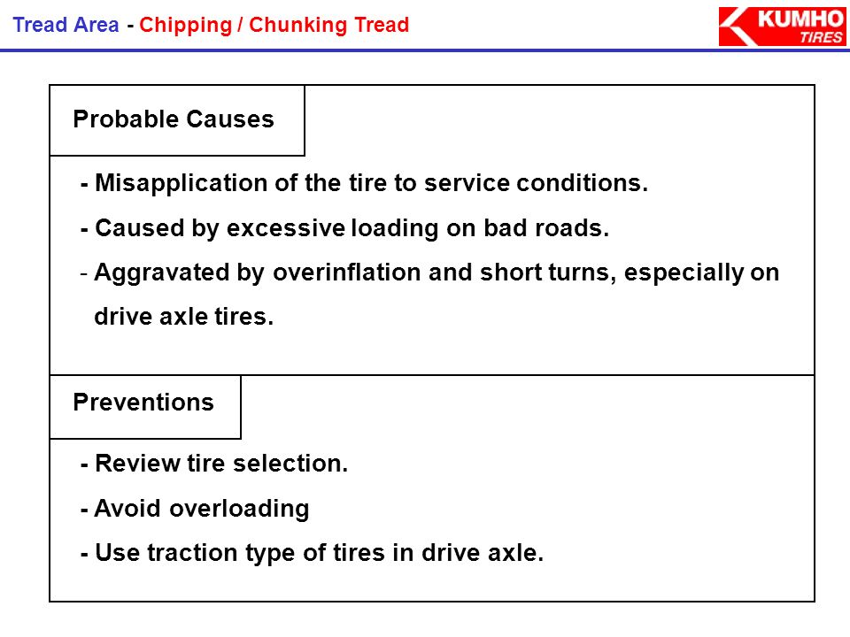 Appearance Photos TB Tires – Tread Area - Chipping/Chunking Rough, abraded tread surface with numerous small flakes or chunks of tread removed