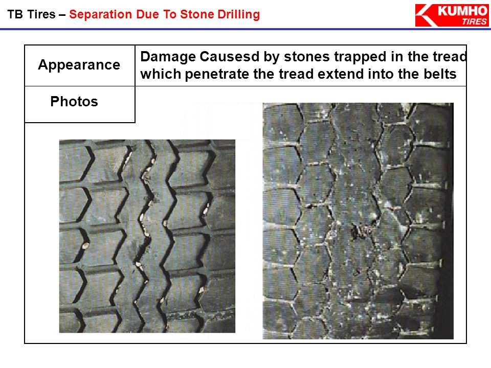 Probable Causes Preventions Tread Area - Chipping / Chunking Tread - Misapplication of the tire to service conditions. - Caused by excessive loading o