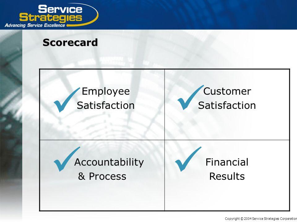 Copyright © 2004 Service Strategies Corporation Scorecard Employee Satisfaction Customer Satisfaction Accountability & Process Financial Results