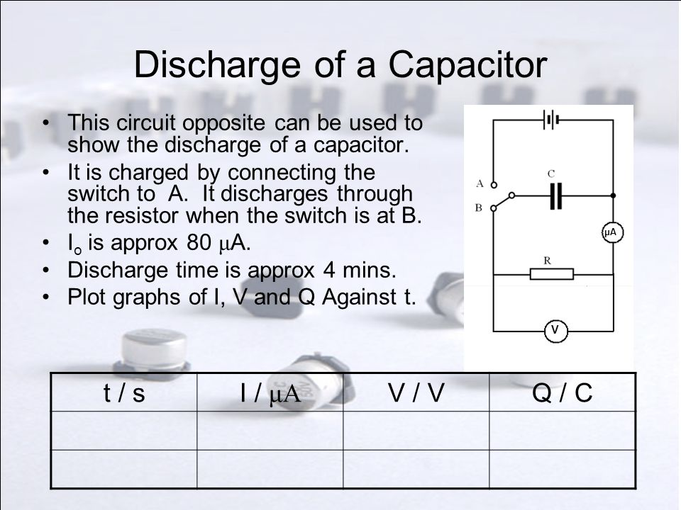 Discharge of a Capacitor This circuit opposite can be used to show the discharge of a capacitor. It is charged by connecting the switch to A. It disch
