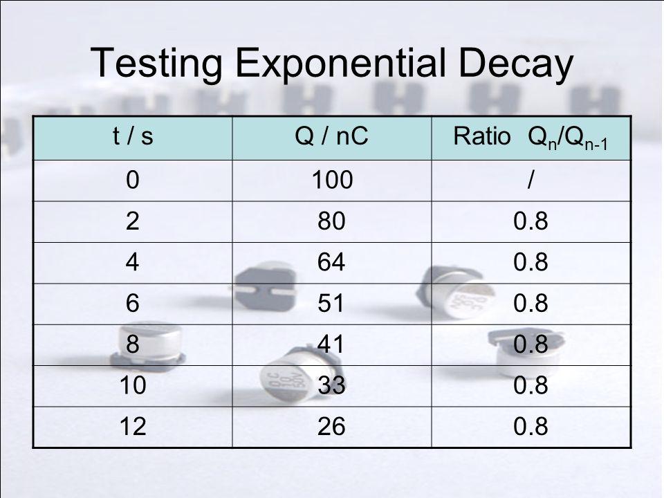 Testing Exponential Decay t / sQ / nCRatio Q n /Q n-1 0100/ 2800.8 4640.8 6510.8 8410.8 10330.8 12260.8