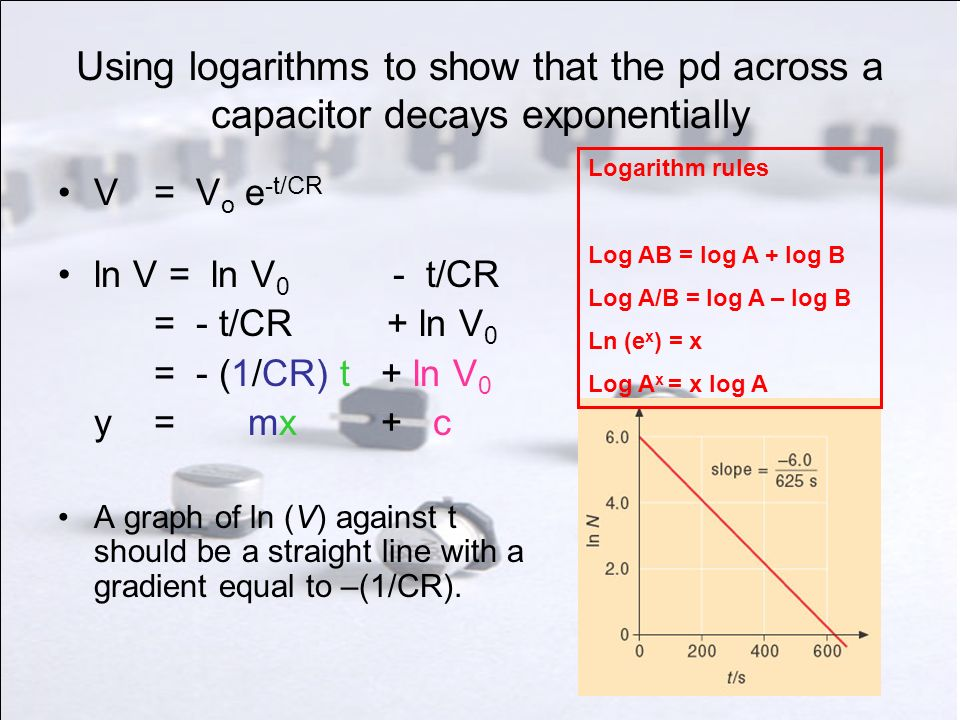 Using logarithms to show that the pd across a capacitor decays exponentially V = V o e -t/CR ln V = ln V 0 - t/CR = - t/CR + ln V 0 = - (1/CR) t + ln