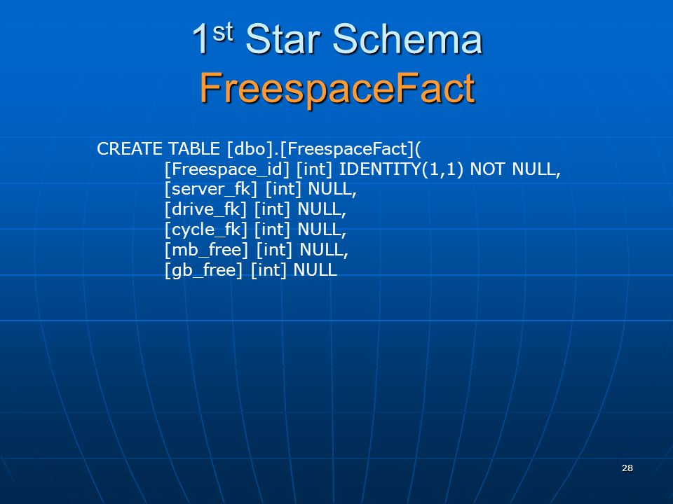 28 1 st Star Schema FreespaceFact CREATE TABLE [dbo].[FreespaceFact]( [Freespace_id] [int] IDENTITY(1,1) NOT NULL, [server_fk] [int] NULL, [drive_fk] [int] NULL, [cycle_fk] [int] NULL, [mb_free] [int] NULL, [gb_free] [int] NULL