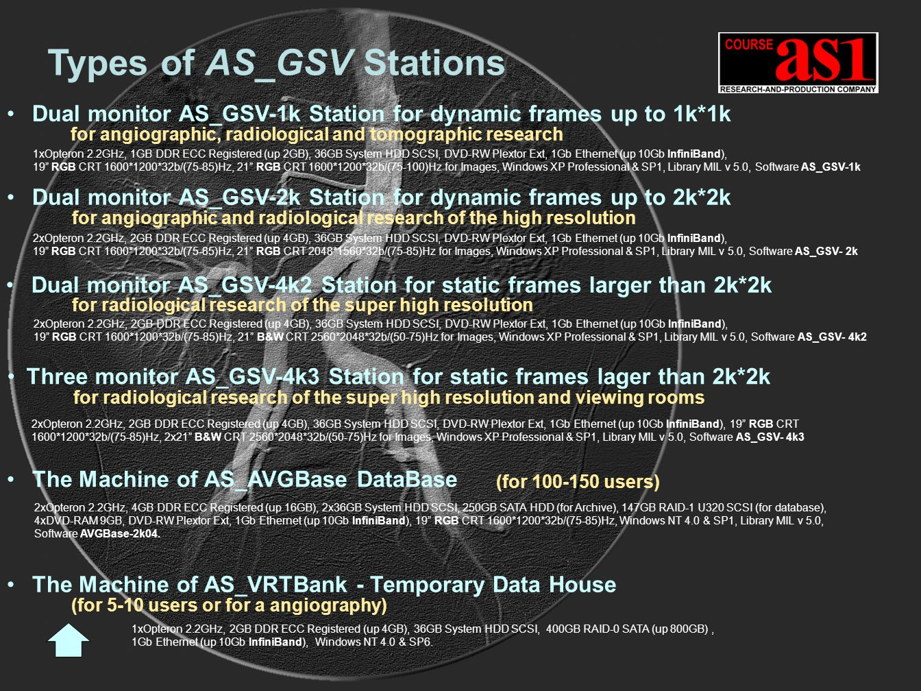 Types of AS_GSV Stations Dual monitor AS_GSV-1k Station for dynamic frames up to 1k*1k for angiographic, radiological and tomographic research Dual monitor AS_GSV-2k Station for dynamic frames up to 2k*2k for angiographic and radiological research of the high resolution Dual monitor AS_GSV-4k2 Station for static frames larger than 2k*2k for radiological research of the super high resolution Three monitor AS_GSV-4k3 Station for static frames lager than 2k*2k for radiological research of the super high resolution and viewing rooms The Machine of AS_AVGBase DataBase (for 100-150 users) The Machine of AS_VRTBank - Temporary Data House (for 5-10 users or for a angiography) 1xOpteron 2.2GHz, 1GB DDR ECC Registered (up 2GB), 36GB System HDD SCSI, DVD-RW Plextor Ext, 1Gb Ethernet (up 10Gb InfiniBand), 19 RGB CRT 1600*1200*32b/(75-85)Hz, 21 RGB CRT 1600*1200*32b/(75-100)Hz for Images, Windows XP Professional & SP1, Library MIL v 5.0, Software AS_GSV-1k 2xOpteron 2.2GHz, 2GB DDR ECC Registered (up 4GB), 36GB System HDD SCSI, DVD-RW Plextor Ext, 1Gb Ethernet (up 10Gb InfiniBand), 19 RGB CRT 1600*1200*32b/(75-85)Hz, 21 RGB CRT 2048*1560*32b/(75-85)Hz for Images, Windows XP Professional & SP1, Library MIL v 5.0, Software AS_GSV- 2k 2xOpteron 2.2GHz, 2GB DDR ECC Registered (up 4GB), 36GB System HDD SCSI, DVD-RW Plextor Ext, 1Gb Ethernet (up 10Gb InfiniBand), 19 RGB CRT 1600*1200*32b/(75-85)Hz, 21 B&W CRT 2560*2048*32b/(50-75)Hz for Images, Windows XP Professional & SP1, Library MIL v 5.0, Software AS_GSV- 4k2 2xOpteron 2.2GHz, 2GB DDR ECC Registered (up 4GB), 36GB System HDD SCSI, DVD-RW Plextor Ext, 1Gb Ethernet (up 10Gb InfiniBand), 19 RGB CRT 1600*1200*32b/(75-85)Hz, 2x21 B&W CRT 2560*2048*32b/(50-75)Hz for Images, Windows XP Professional & SP1, Library MIL v 5.0, Software AS_GSV- 4k3 1xOpteron 2.2GHz, 2GB DDR ECC Registered (up 4GB), 36GB System HDD SCSI, 400GB RAID-0 SATA (up 800GB), 1Gb Ethernet (up 10Gb InfiniBand), Windows NT 4.0 & SP6.