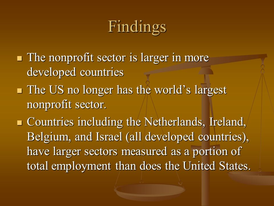 Findings The nonprofit sector is larger in more developed countries The nonprofit sector is larger in more developed countries The US no longer has the worlds largest nonprofit sector.