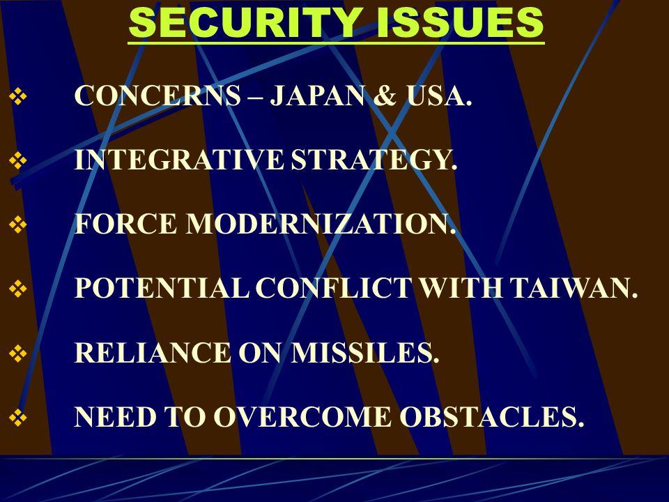 CONCERNS – JAPAN & USA. INTEGRATIVE STRATEGY. FORCE MODERNIZATION.