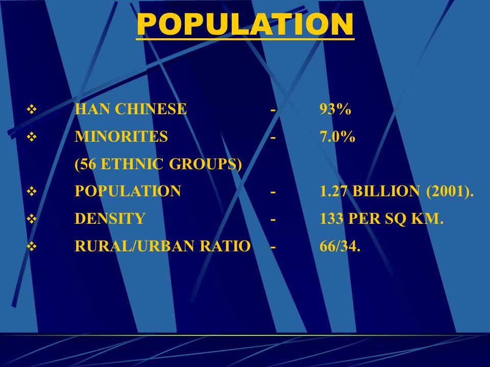HAN CHINESE-93% MINORITES-7.0% (56 ETHNIC GROUPS) POPULATION-1.27 BILLION (2001).