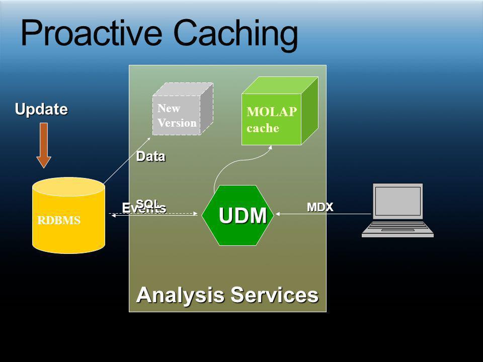 Analysis Services RDBMS MOLAP cacheUpdateMDX UDMEvents New Version Data SQL