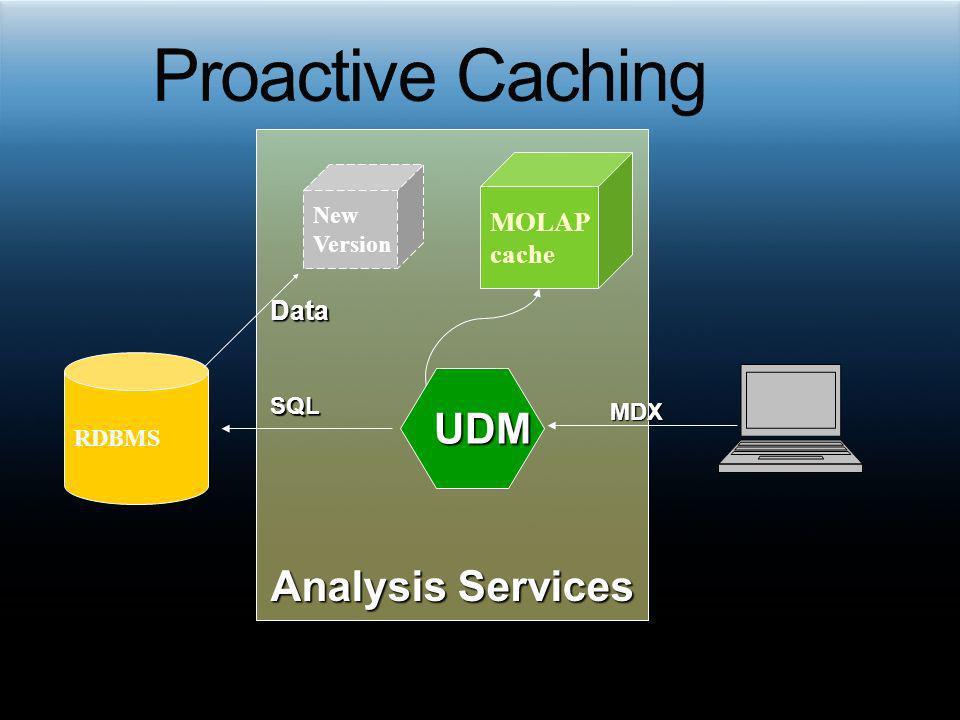 Analysis Services RDBMS MDX New VersionSQL MOLAP cache UDM Data