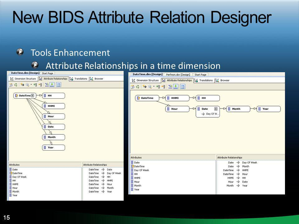 15 Tools Enhancement Attribute Relationships in a time dimension