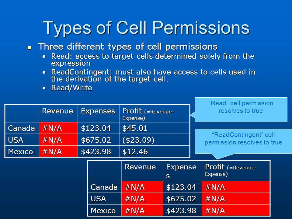 Types of Cell Permissions Three different types of cell permissions Three different types of cell permissions Read: access to target cells determined
