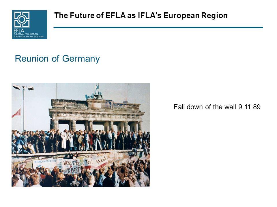 The Future of EFLA as IFLA s European Region 1991-1999 War in Balkan Jugoslavian war Kosovo war