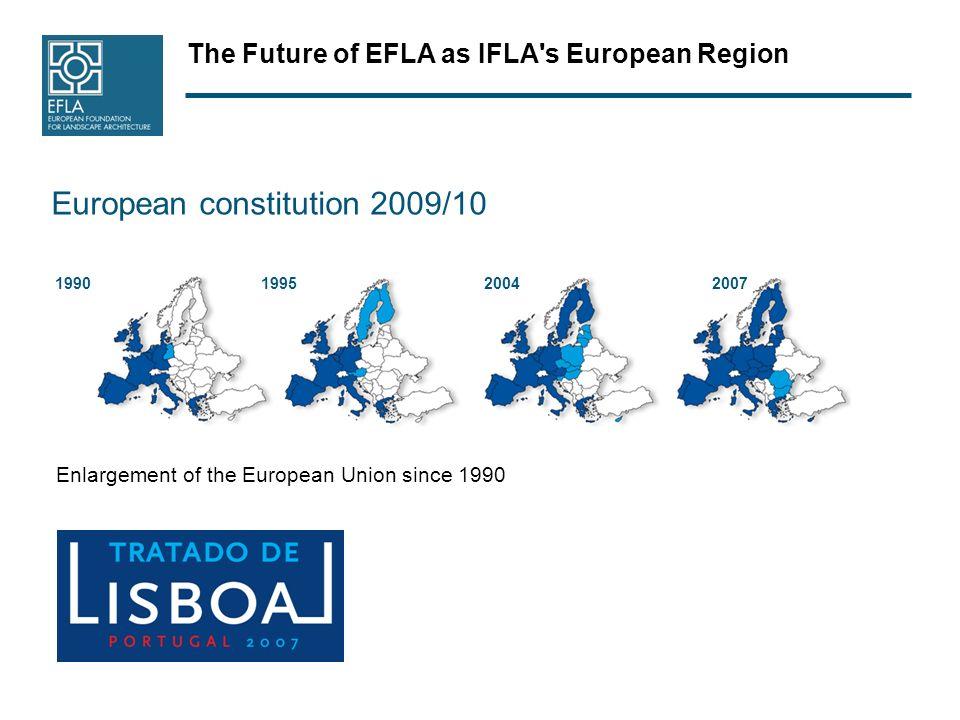 The Future of EFLA as IFLA s European Region 2.