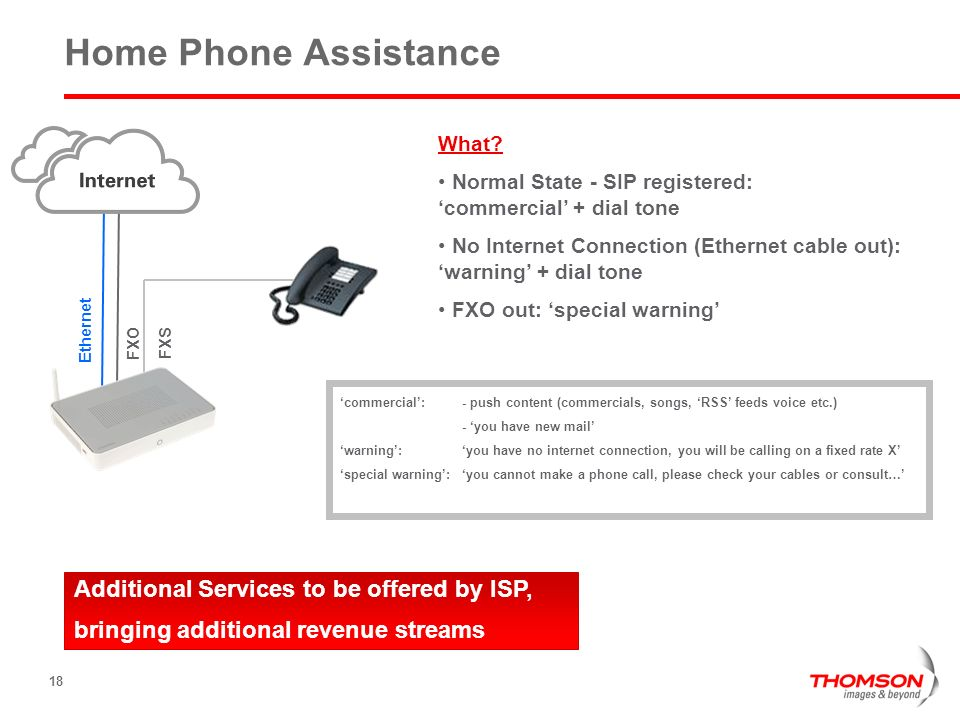 18 Home Phone Assistance Ethernet FXO FXS What? Normal State - SIP registered: commercial + dial tone No Internet Connection (Ethernet cable out): war