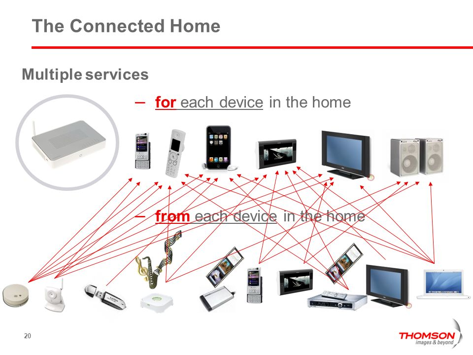 20 The Connected Home – for each device in the home – from each device in the home Multiple services