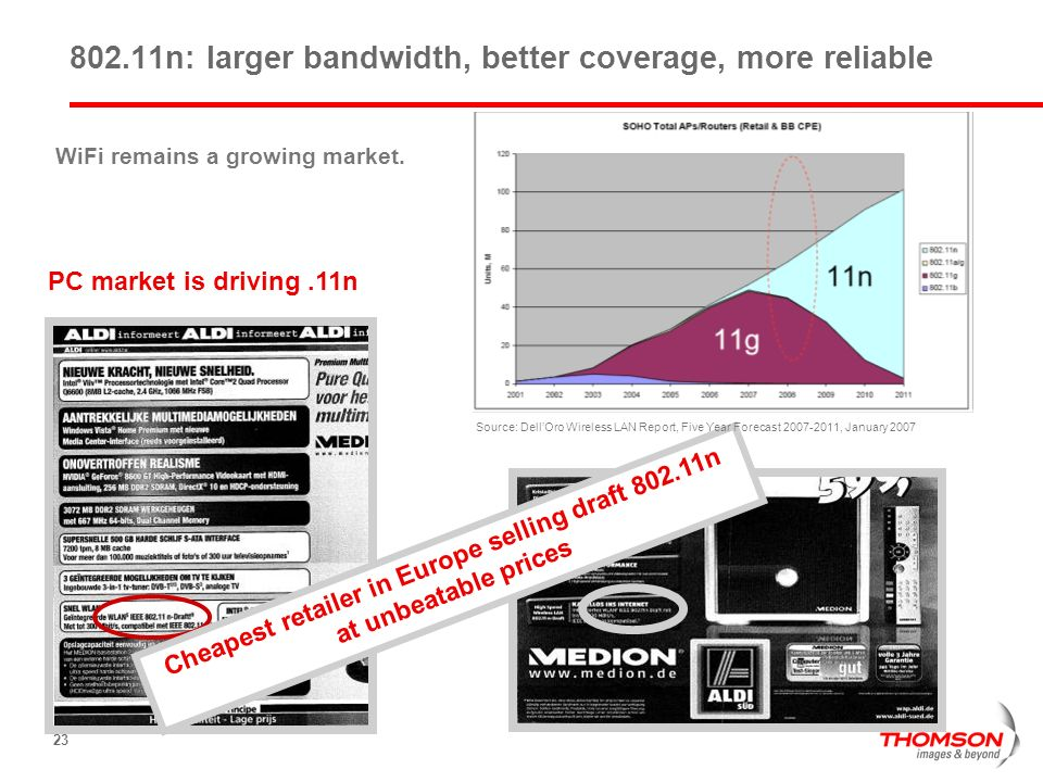 23 802.11n: larger bandwidth, better coverage, more reliable Cheapest retailer in Europe selling draft 802.11n at unbeatable prices PC market is drivi
