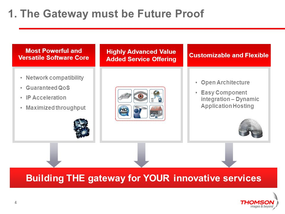 4 1. The Gateway must be Future Proof Open Architecture Easy Component integration – Dynamic Application Hosting Building THE gateway for YOUR innovat