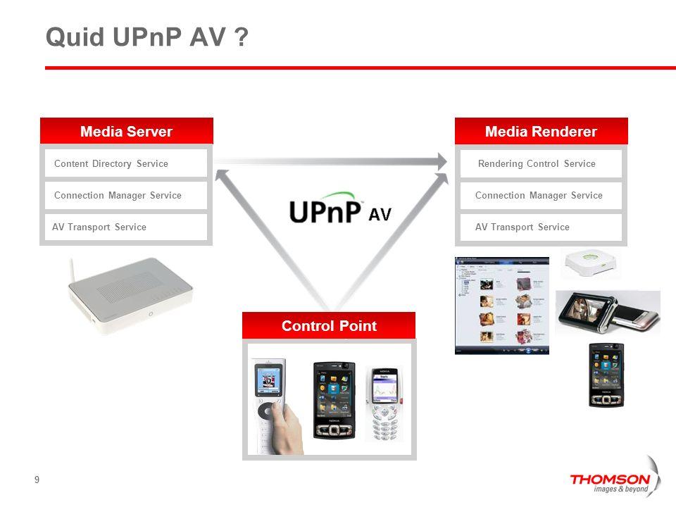 9 Quid UPnP AV ? Content Directory Service Media Server Connection Manager Service AV Transport Service Rendering Control Service Media Renderer Conne
