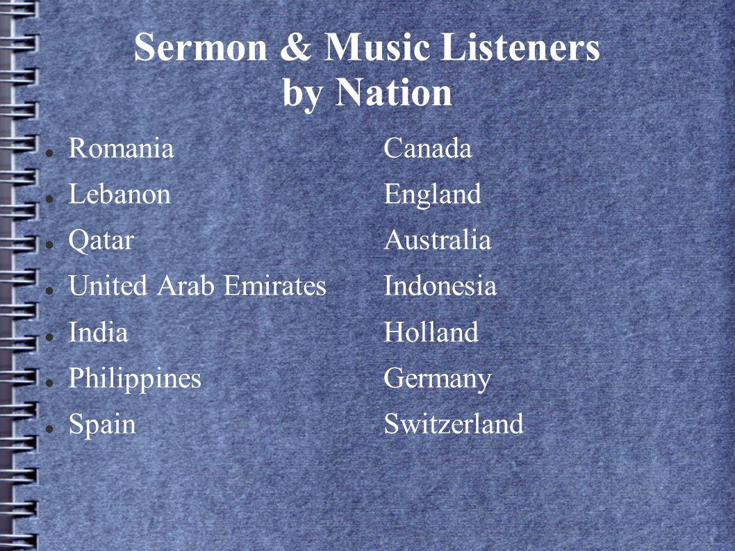 Sermon & Music Listeners by Nation Romania Lebanon Qatar United Arab Emirates India Philippines Spain Canada England Australia Indonesia Holland Germa