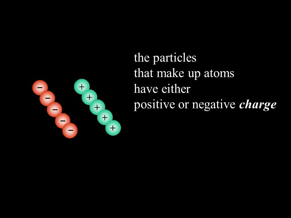 In order to understand what ions are, we need to know that…