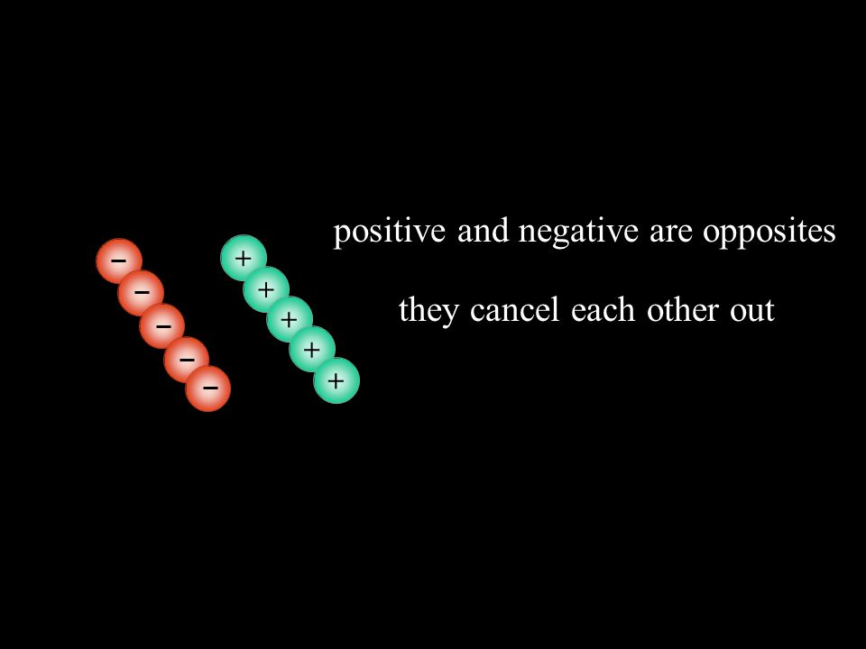 + + + + + the particles that make up atoms have either positive or negative charge